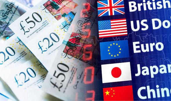 डलरका भाउ स्थिर, अन्य देशको विनिमय दर यस्तो (सूचीसहित)