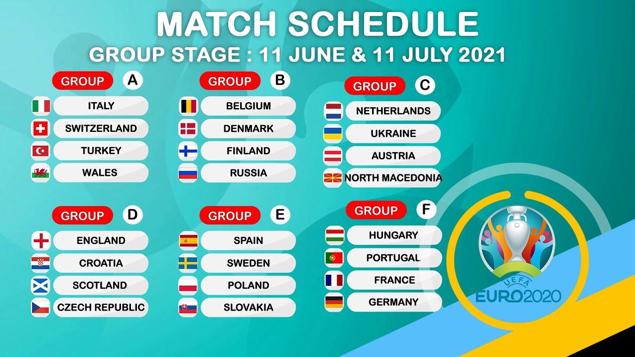 युरोकप फुटबल प्रतियोगिताको १६ औं संस्करण खेल आजबाट